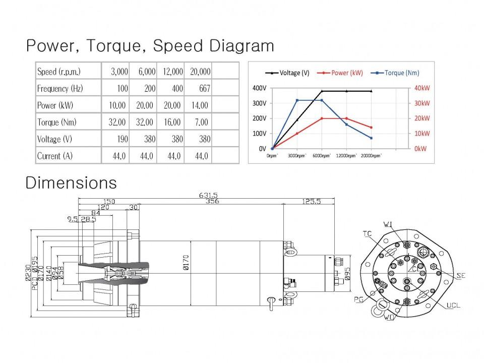 SP17F-20200-A4 홈페이지 디테일.jpg